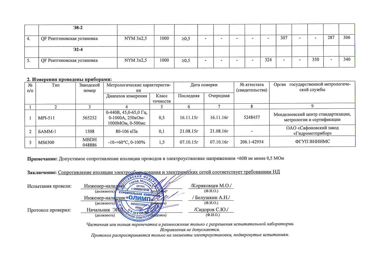 заявление в налоговую инспекцию о неуплате налогов образец